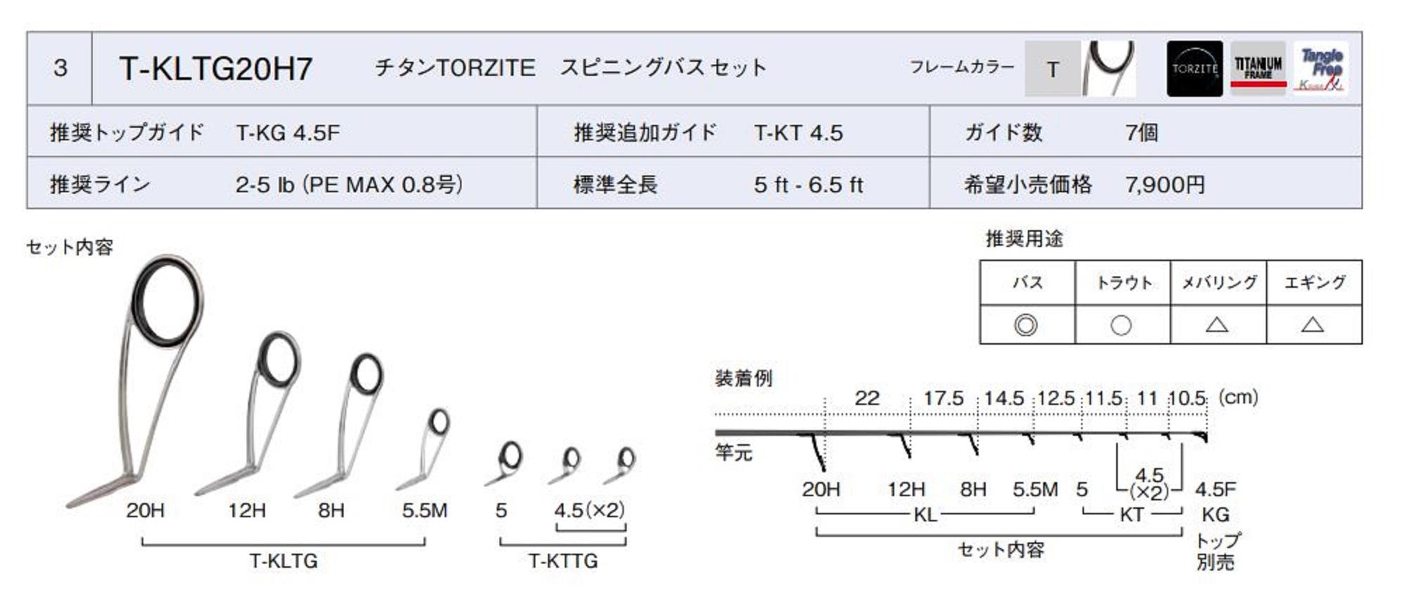 0021 Fuji T-KLTG Size 16H9 Rod Guide Torzite Titanium Frame Set
